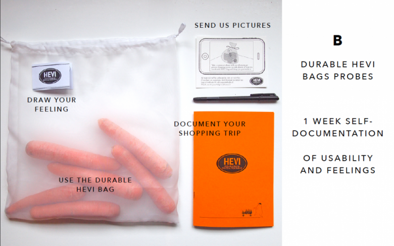 Design probes from DfG 2014 team Plastic Bags Retail Experience