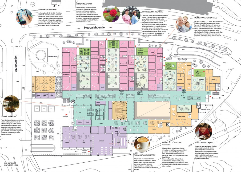 Ground floor plan with service and user stories