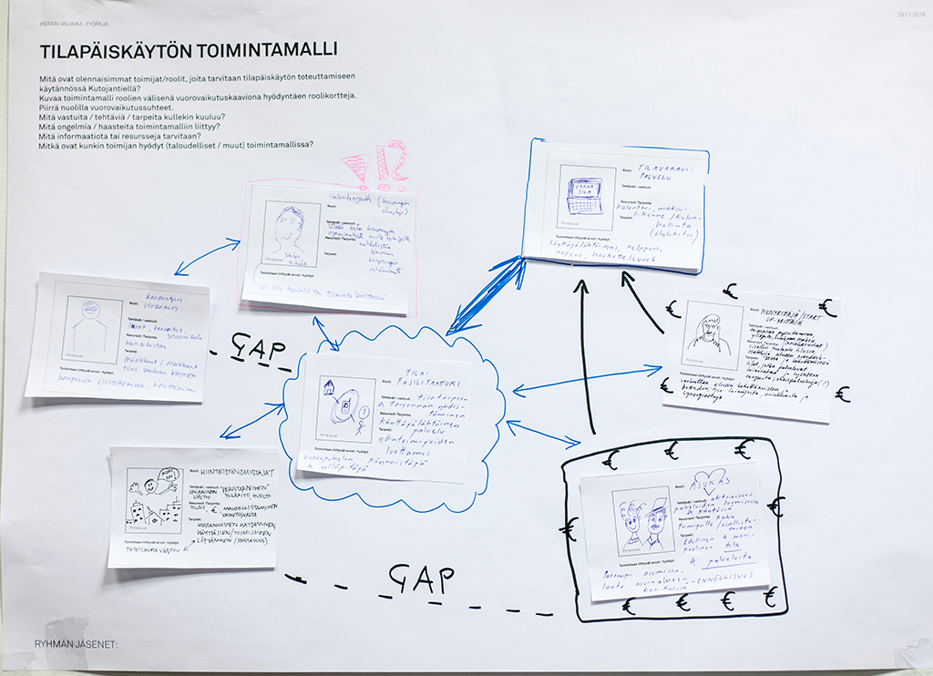Suggested operational model for temporary use of space, Temporary Kera worshop. Photo: Johannes Romppanen